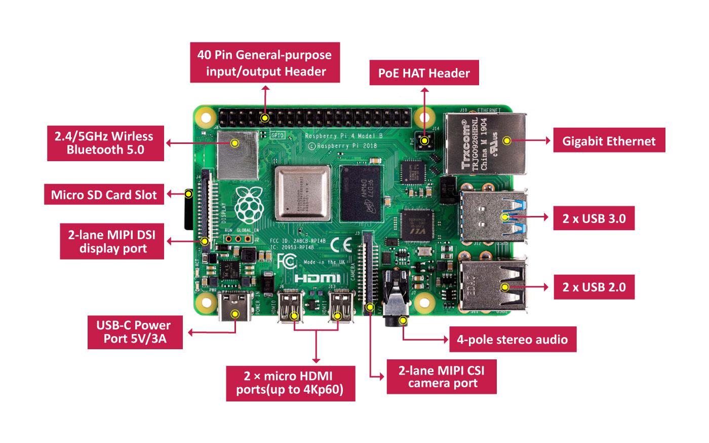raspberry-pi-4-model-b-6.png